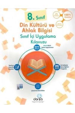 8.Sınıf Din Kültürü Sınıf İçi Uygulama